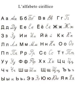 Corrispondenza alfabeto cirillico latino dating 2