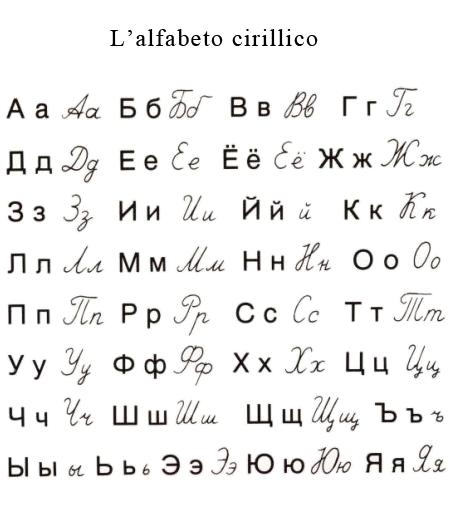 la calligrafia e il sistema scolastico Cirillico